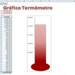Planilha Gráfico Termômetro