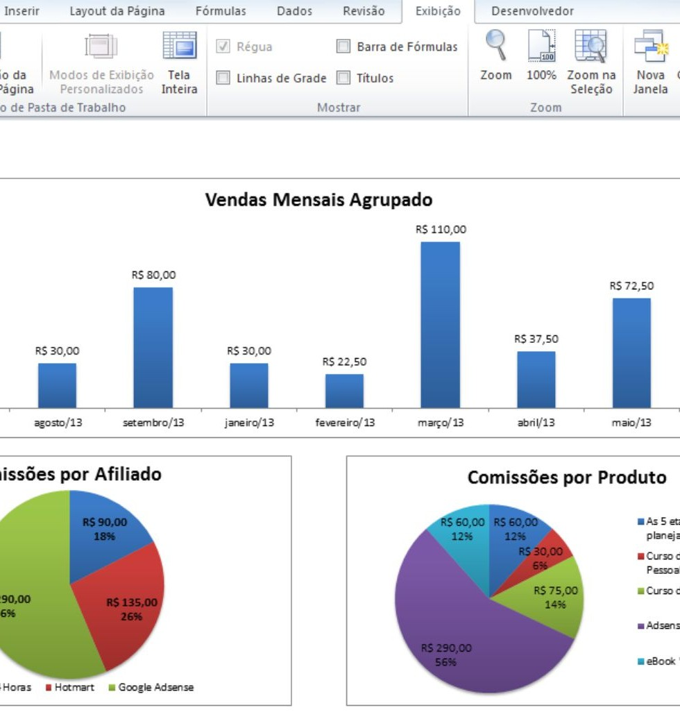 Gráficos - Planilha Controle de Vendas para Blog