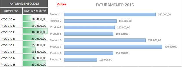 Gráficos Excel