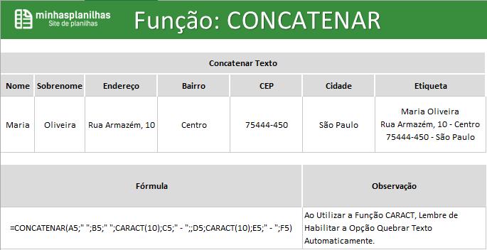 Função Concatenar com CARACT