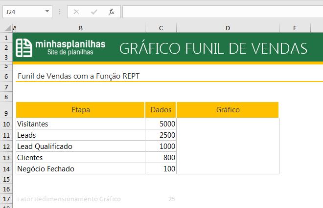 Como fazer Funil de Vendas no Excel