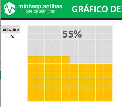 Gráfico Excel Dahsboard