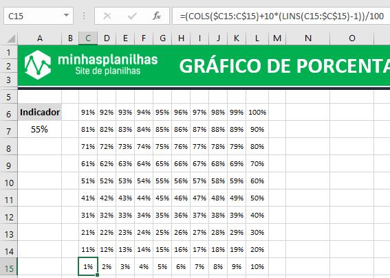 Gráfico Excel