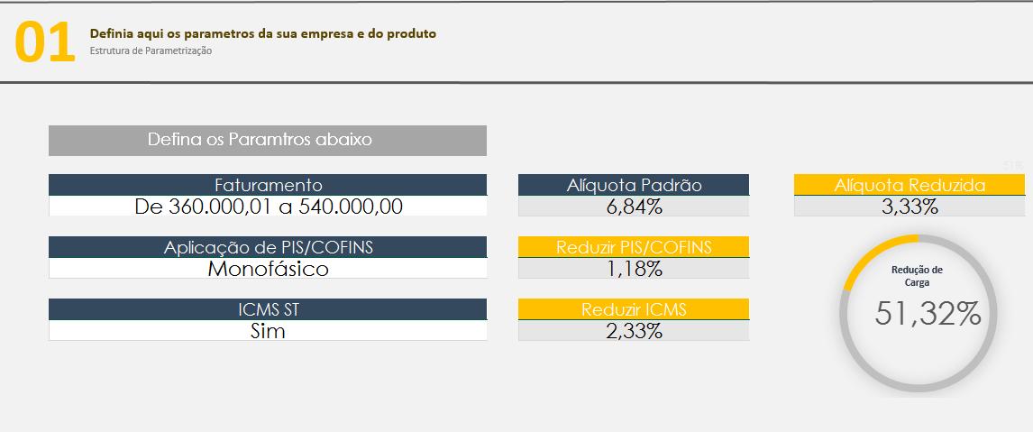 Planilha Formação de Preço de Venda Excel