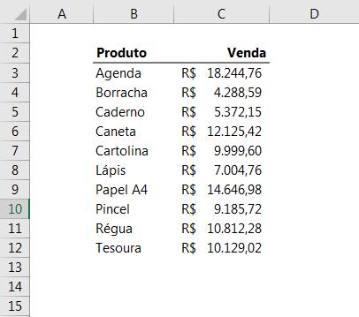 Função SOMARPRODUTO Excel