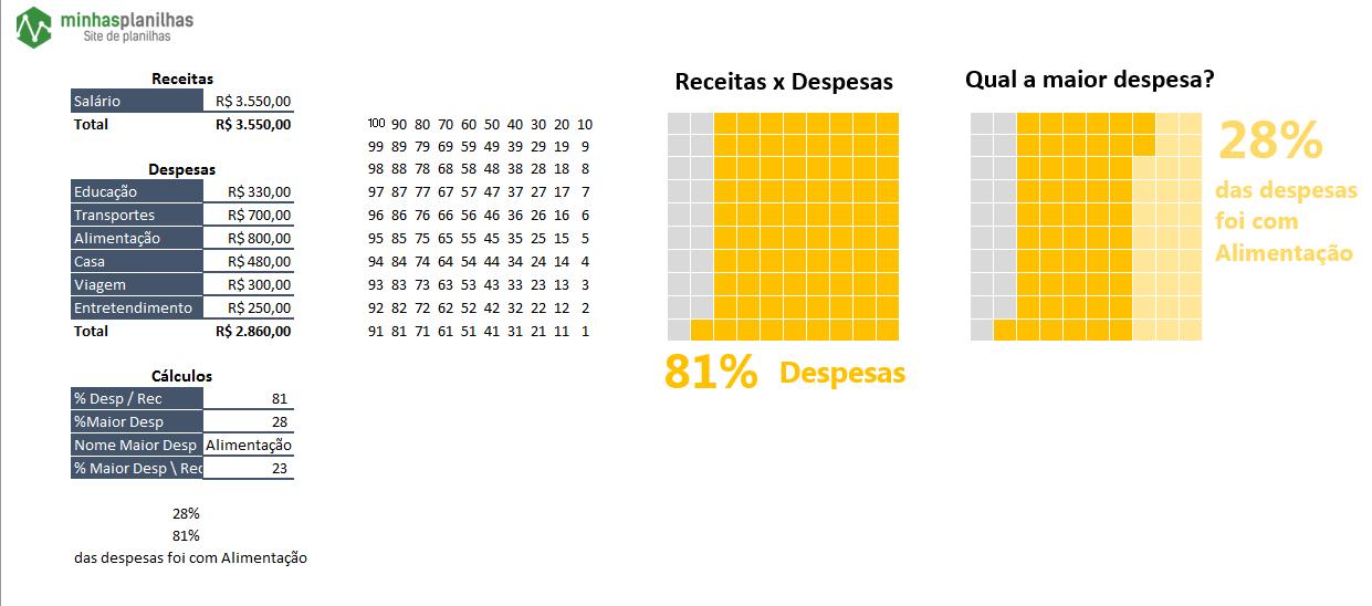 Grafico com Formatacao Condicional