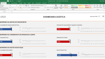 Dashboard de Indicadores Logísticos no Excel