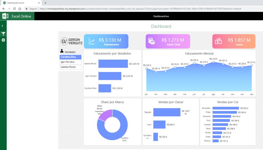 Dashboard Excel Online