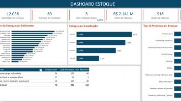 Dashboard no Excel