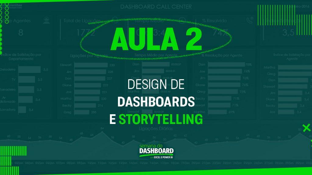 Semana_dashboard_Aula2'